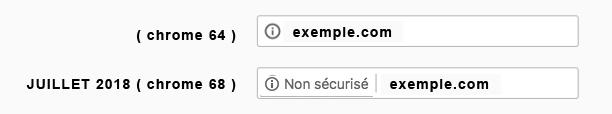 Tous les sites en HTTP seront identifiés comme « non-sécurisés » sur Chrome, dès aujourd'hui